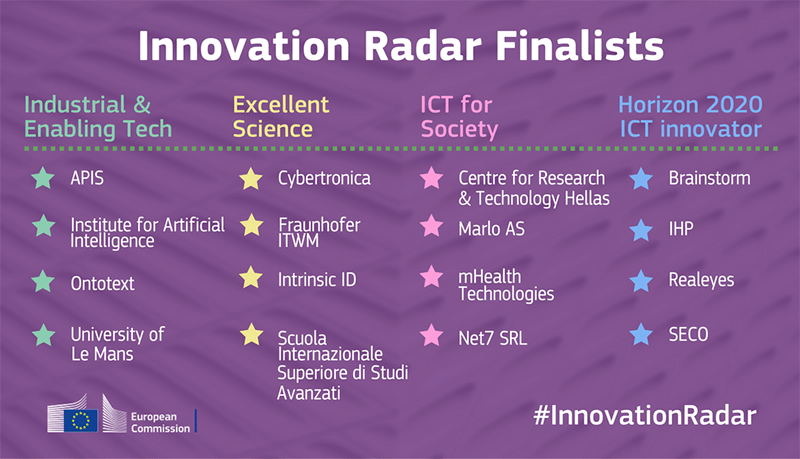 Net7 tra i 16 finalisti per l'Innovation Radar Prize 2016